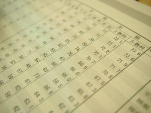 3カ月で偏差値を10以上上げる生徒が非常に多い!